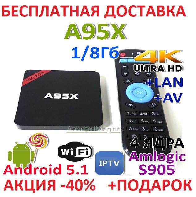 NEXBOX A95X-12 TV BOX Android Смарт ТВ телевизионная приставка медиаплеер 2GB+16GB Amlogic S905X