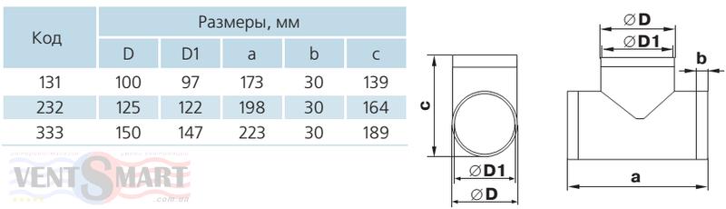 Габаритные типоразмеры тройников 90 градусов для круглых каналов (воздуховодов) системы Пластивент. Тройники вентиляционные имеют различные диаметры: 100, 125 и 150 мм. Тройники круглые предлагаются для покупки по минимальной цене в интернет-магазине вентиляции ventsmart.com.ua