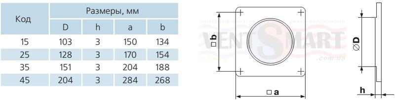 Габаритные типоразмеры настенных монтажных пластин круглых каналов (воздуховодов) системы Пластивент. Пластины настенные имеют различные присоединительные диаметры: 100, 125, 150 и 200 мм. Стеновые пластины предлагаются для покупки по минимальной цене в интернет-магазине вентиляции ventsmart.com.ua