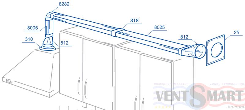 Вариант применения круглых воздуховодов и соединительных элементов (колен, редукторов, монтажных пластин) системы ПВХ каналов Пластивент для подключения кухонной вытяжки в квартире, доме. ПВХ система ПЛАСТИВЕНТ содержит все необходимые компоненты (воздуховоды, соединители, редукторы, монтажные пластины, колена, тройники и др.) для построения современной вентиляции с долгим сроком эксплуатации.