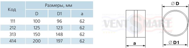 Габаритные и монтажные размеры вентиляционных соединителей круглых каналов (воздуховодов) системы Пластивент. Соединители вентиляционные имеют различные диаметры: 100, 125, 150 и 200 мм. Соединители для круглых вентиляционных труб предлагаются для покупки по минимальной цене в интернет-магазине вентиляции ventsmart.com.ua