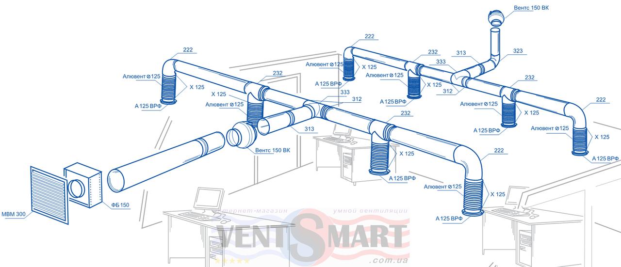 Вариант применения круглых воздуховодов и соединительных элементов (вентиляционных соединителей, колен, редукторов, монтажных пластин) системы ПВХ каналов Пластивент для построения приточно-вытяжной вентиляции в офисе, банке, кафе или магазине. ПВХ система ПЛАСТИВЕНТ содержит все необходимые компоненты (воздуховоды, соединители, редукторы, монтажные пластины, колена, тройники и др.) для построения современной вентиляции с долгим сроком эксплуатации.