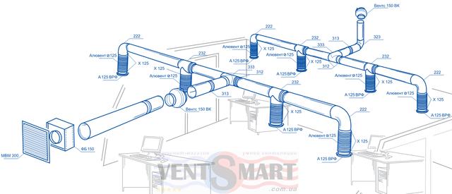 PLASTIVENT ― система круглых и плоских пластиковых воздуховодов