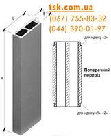 Вентиляционные блоки  ВБС - 30
