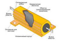 Резисторы силовые RX24 12R 50W