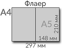 Печать ч/б объявлений | A5 | A4 |