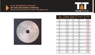 Инструмент для обработки мрамора, гранита и бетона