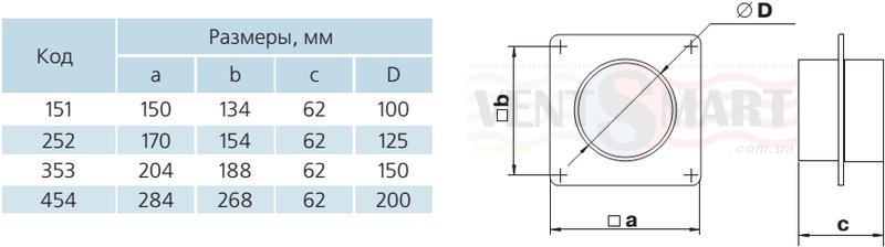 Габаритные типоразмеры настенных монтажных соединителей для круглых каналов (воздуховодов) системы Пластивент. Соединители настенные имеют различные присоединительные диаметры: 100, 125, 150 и 200 мм. Стеновые пластины-соединители предлагаются для покупки по минимальной цене в интернет-магазине вентиляции ventsmart.com.ua