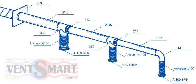 Вариант применения круглых воздуховодов, соединительных и монтажных элементов (колен, редукторов, монтажных пластин, настенных соединителей) системы ПВХ каналов Пластивент для продолжения стального канала-воздуховода и подключения воздухо-распределительных устройств (дефлекторов). ПВХ система ПЛАСТИВЕНТ в своём ассортименте содержит все необходимые компоненты (воздуховоды, соединители, редукторы, монтажные пластины, колена, тройники и др.) для построения современной вентиляции, рассчитанной на долгий срок эксплуатации.