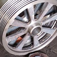 Изготовление колёс