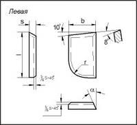 Пластины для проходных прямых, расточных и револьверных резцов (ГОСТ 25396-90)