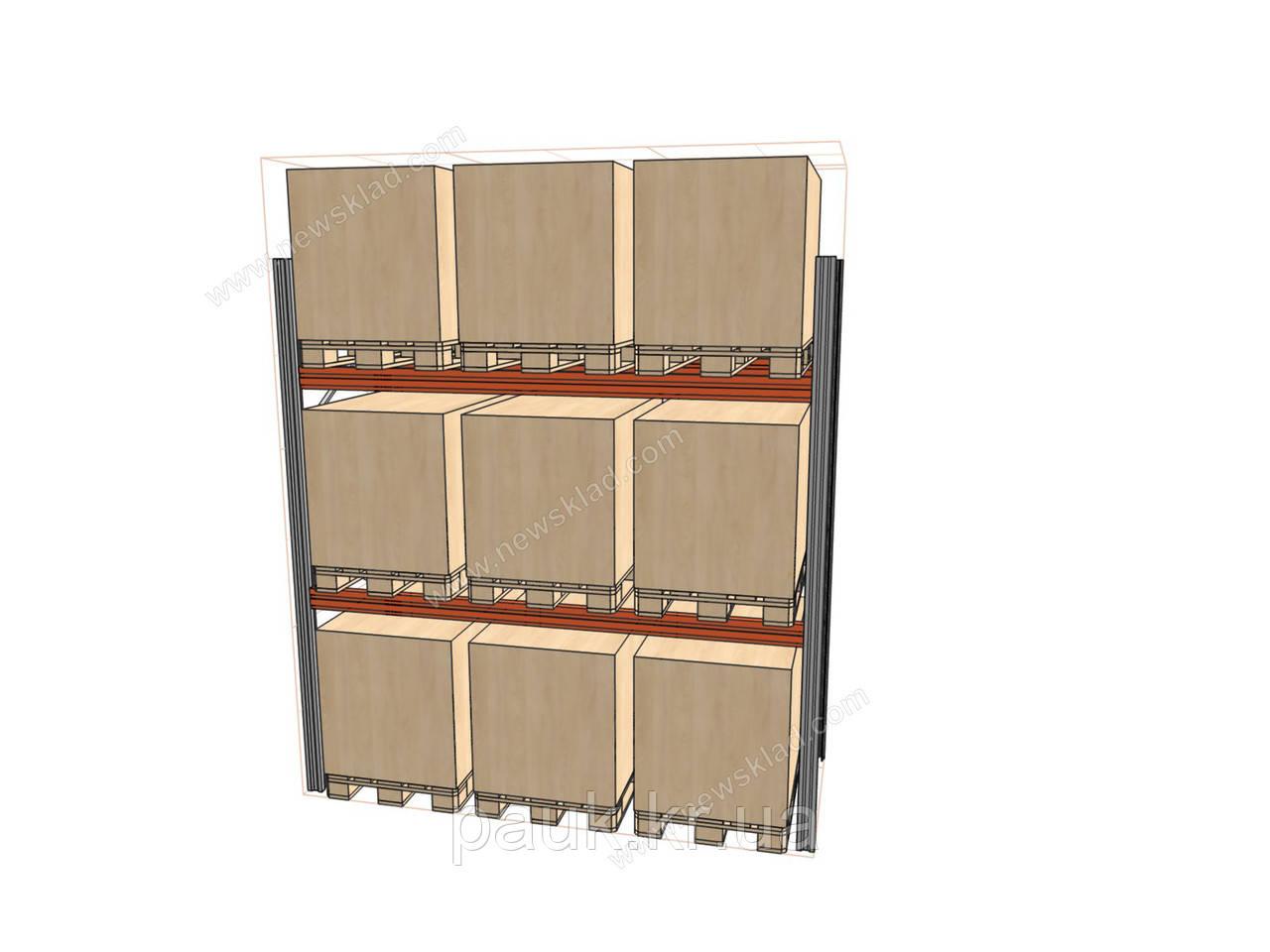 Стеллаж паллетный H3000хL2700х1100 мм (пол.+2 уровня по 2300 кг на уровень), складской стеллаж для паллет