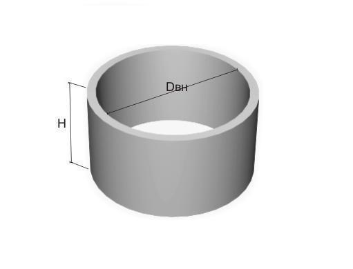 Кольца стеновые пазогребневые КСЕ 10-6
