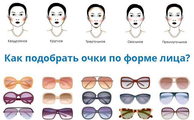 Как подобрать очки «к лицу»