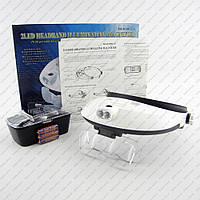 Увеличительные очки (Бинокуляры) MG 81001-G с подсветкой