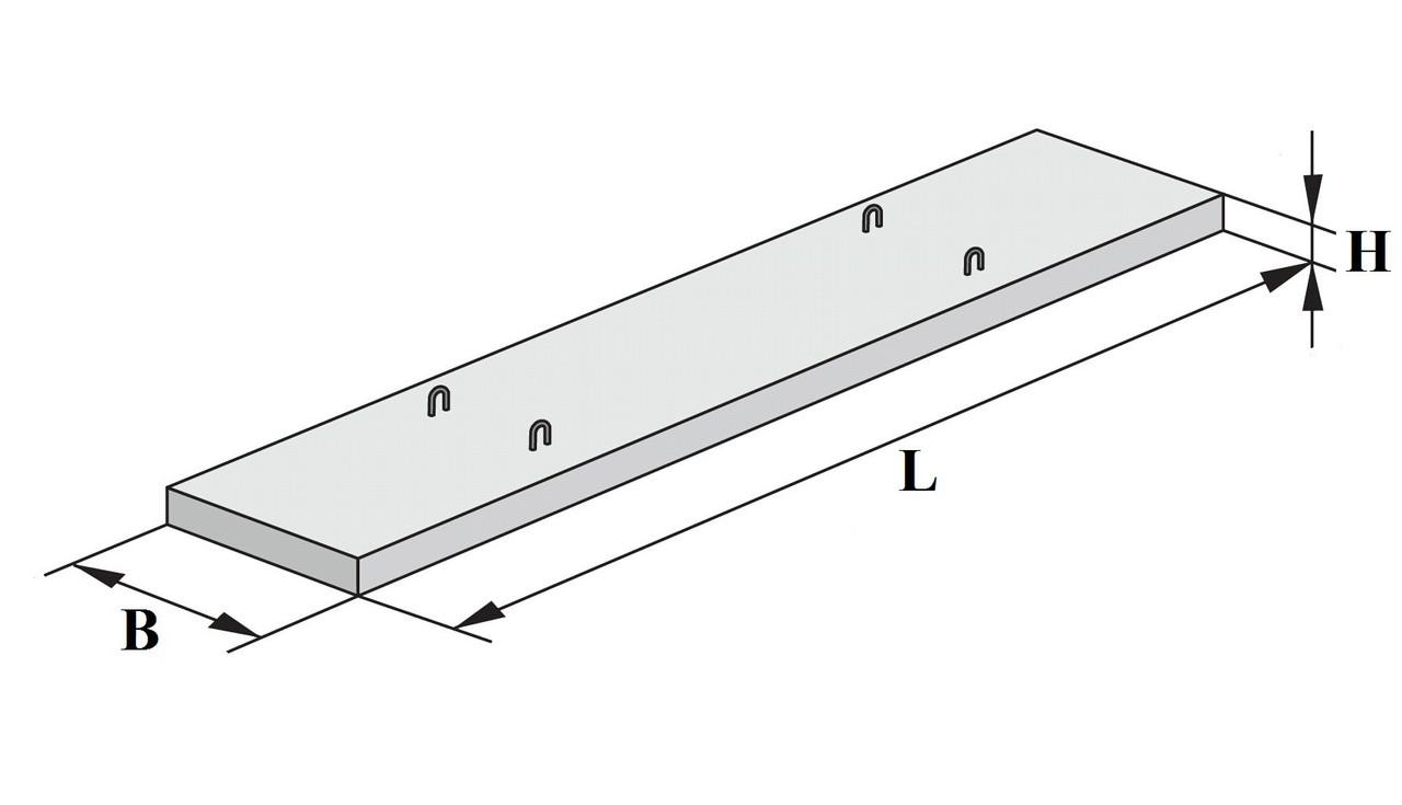 Плиты перекрытия лотков ПТ 12.5-16-14