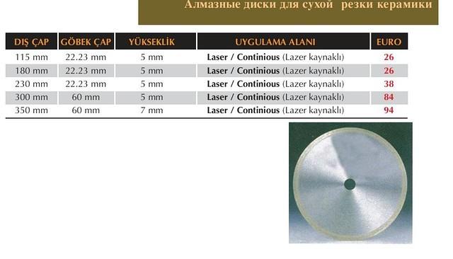 Пиляльні диски для сухого різання кераміки