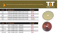 Пильлные диски для резки бетона, гранита, мрамора и керамики (сухая резка)