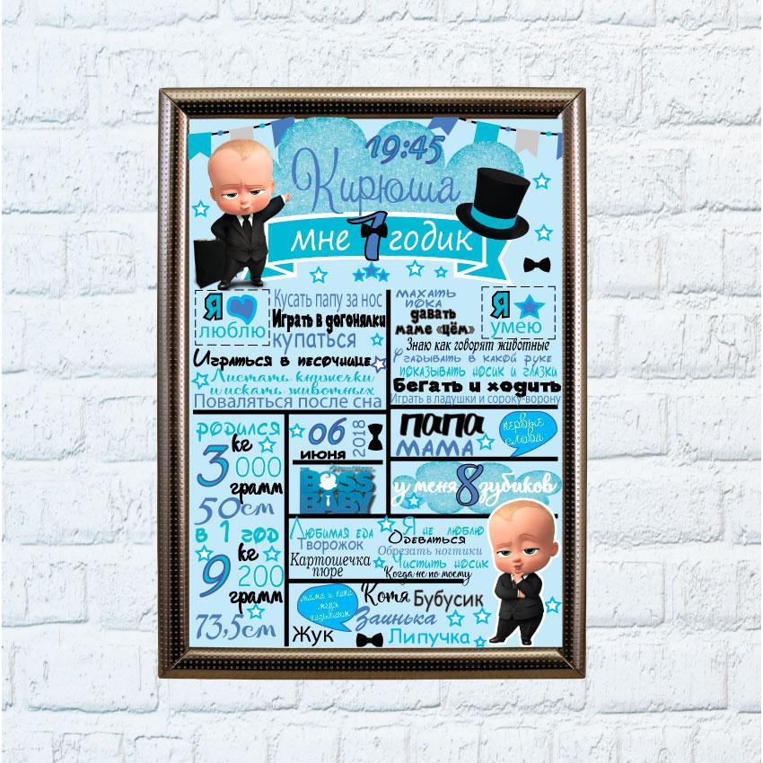 Постер достижений Босс Молокосос