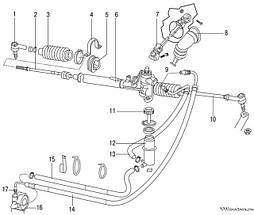 Комплектующие рулевой системы Volkswagen Transporter и Caddy