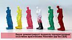Новое видео, посвященное покраске модельных полиуретановых пластиков красителями Milliken USA Реактинт