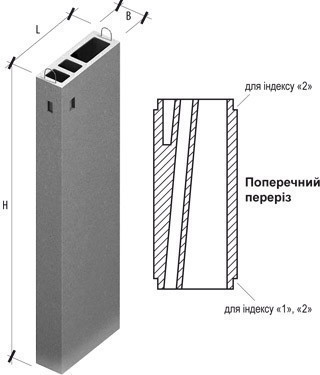 Вентиляционный блок ВБ 4-30-0
