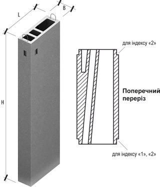 Вентиляционные блоки железобетонные ВБ 4-30-1