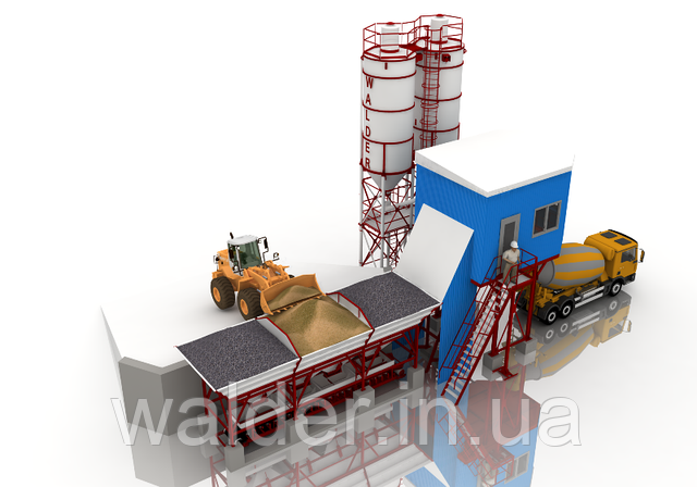 Виробники бетонних установок