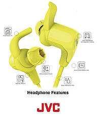 Беспроводные водостойкие спортивные наушники JVC HA-ET50BTY, фото 3