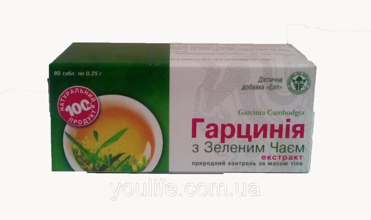 Гарциния С Зеленым Чаем Для Похудения Отзывы. Гарциния чай для похудения, 20гр (20 пакетиков по 1гр)
