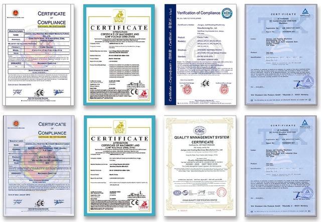 TXK сертификаты