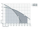 Центробежный поверхностный насос Sprut HPF 350 112105, фото 2