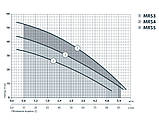 Центробежный поверхностный насос Sprut MRS 4 112110, фото 2