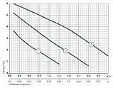 Циркуляционный насос Sprut LRS 25-6S-180 122151, фото 2