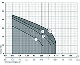 Центробежный поверхностный насос Насосы+Оборудование JS 80 112024, фото 2