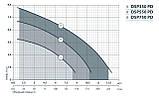Дренажный насос Насосы+Оборудование DSP 750PD 132007, фото 2