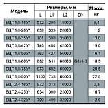 Скважинный насос Насосы+Оборудование БЦП 1,8-75У 7894, фото 5
