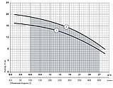 Центробежный поверхностный насос Насосы+Оборудование 2DK17 112046, фото 2
