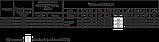 Поверхностный центробежный насос Rudes MRS3 47748, фото 2