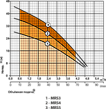 Поверхностный центробежный насос Rudes MRS4 47755, фото 3