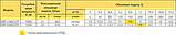 Дренажно-фекальный насос Rudes DRF1100CUTF 47830, фото 3