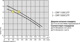 Дренажно-фекальный насос Rudes DRF1500CUTF 47847, фото 2