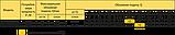 Дренажно-фекальный насос Rudes DRF1500CUTF 47847, фото 3