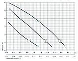 Циркуляционный насос Sprut LRS 15-6S-130 122143, фото 2