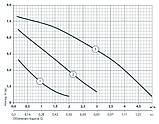 Циркуляционный насос Sprut LRS 25-8S-180 122155, фото 2