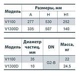 Дренажно-фекальный насос Sprut V1100 132120, фото 5