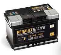 Аккумуляторы Renault Dokker