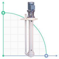 Вертикальный центробежный химический насос  IM 90 PP