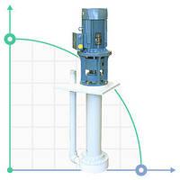 Вертикальный центробежный химический насос  IM 150 PP
