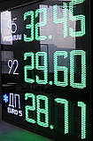 "Табло для АЗС ""PS2-320P"" (высота символа 320 мм), фото 6"